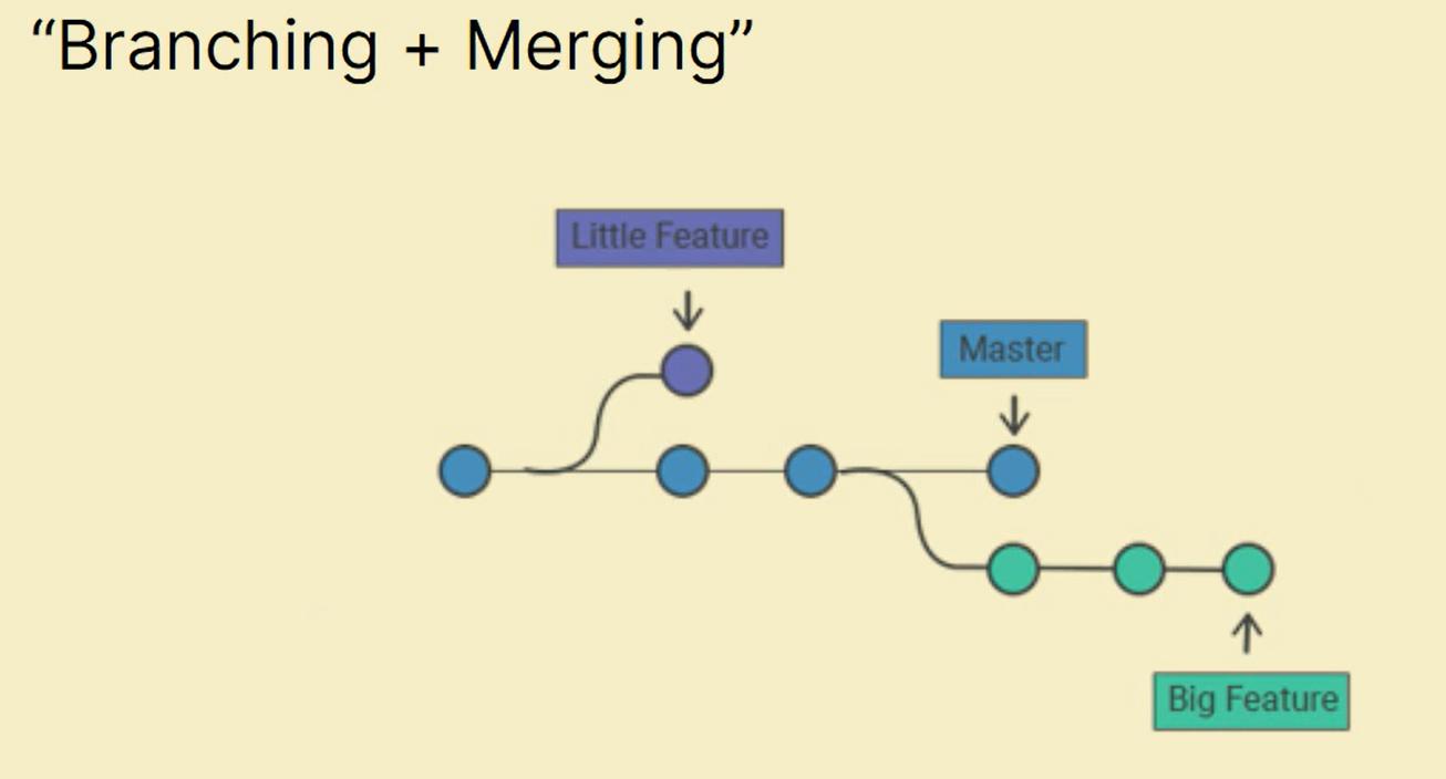 branch_merge_webinar